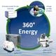 """Soluzioni eco friendly: il programma """"360° Energy"""" di Fischer Panda"""